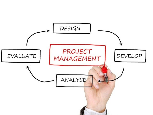 Project Management-87afce50